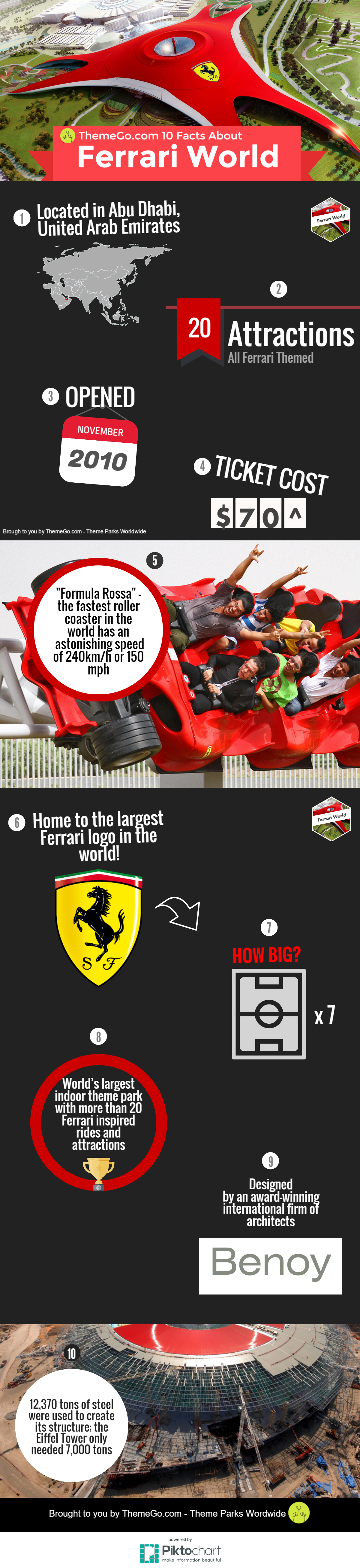 Ferrari World Infographic